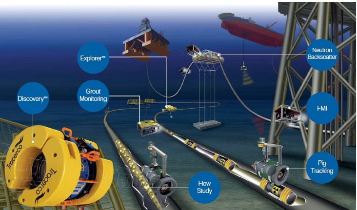 Subsea Master with labels.jpg